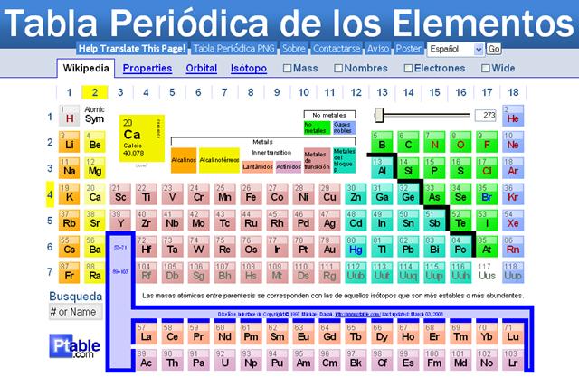 Ptable tabla peridica de los elementos interactiva info taringa ptable tabla peridica de los elementos interactiva urtaz Image collections