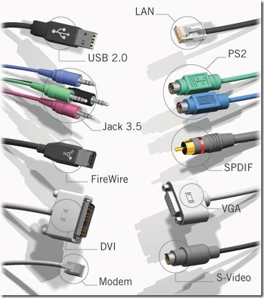 computadoras puertos: