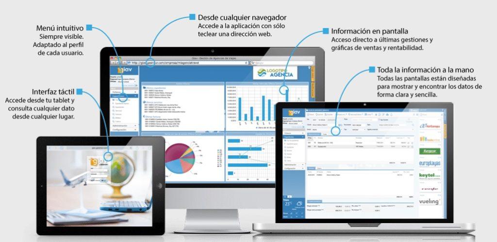GIAV software para agencias de viajes