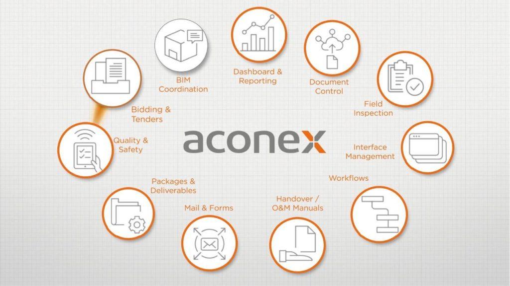 Aconex control de obras
