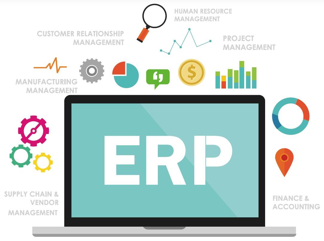 Los mejores programas de software empresarial ERP